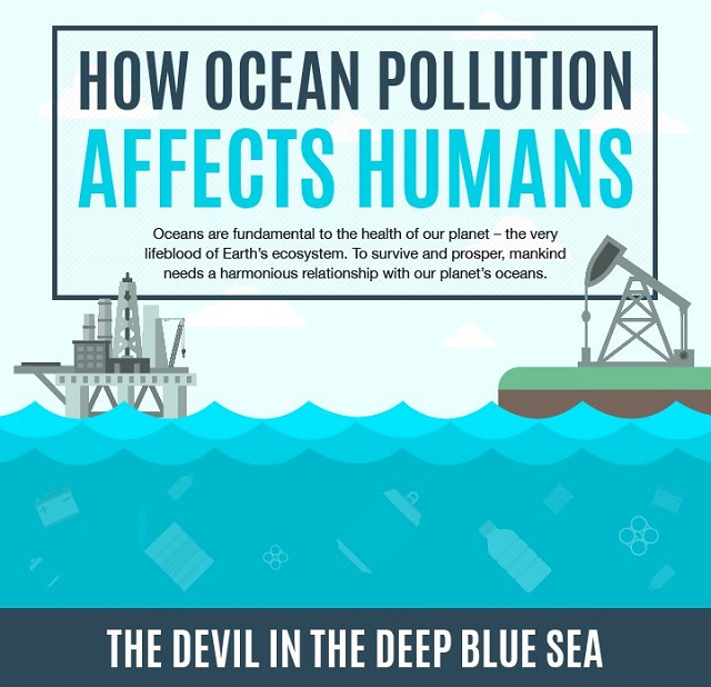How-ocean-pollution-affects-humans 1