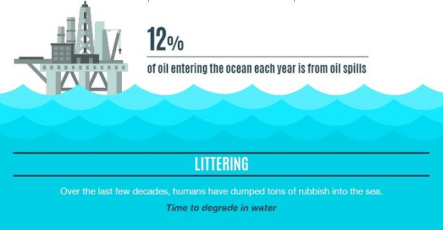 How-ocean-pollution-affects-humans 6