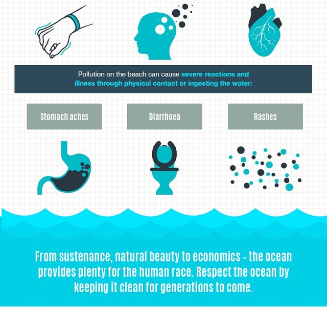 How-ocean-pollution-affects-humans 9